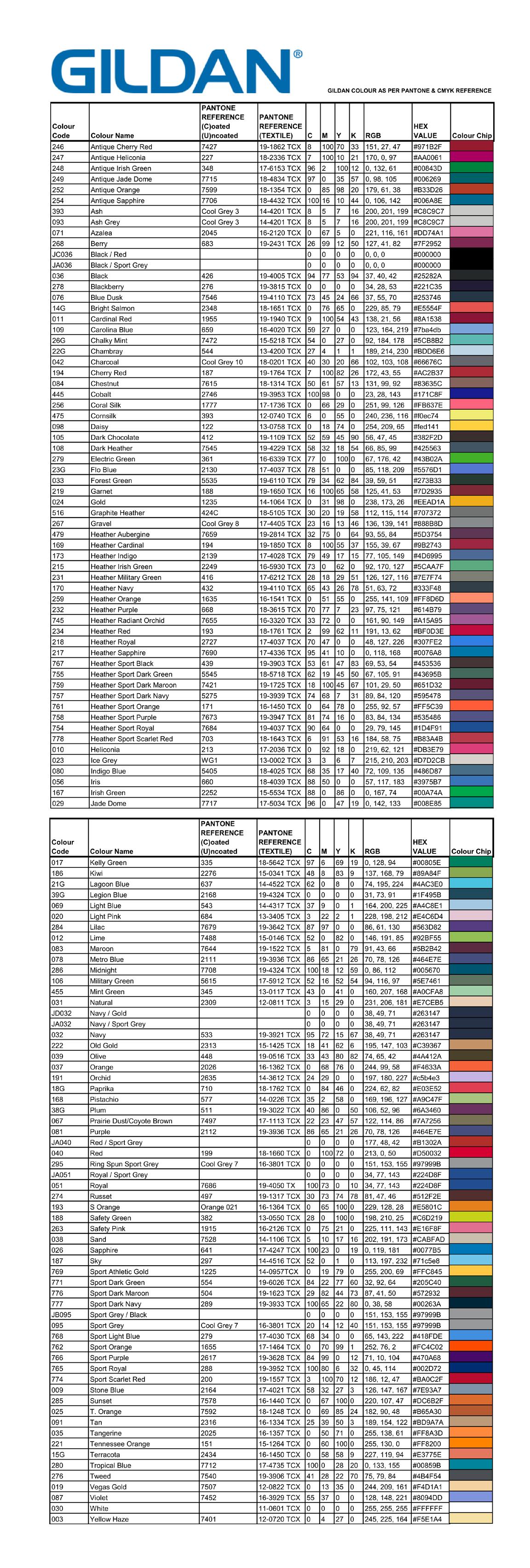 tabela kolorów marki GILDAN